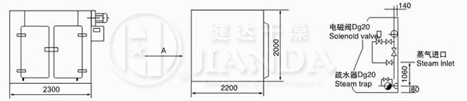 CT-C-II型烘箱尺寸示意图