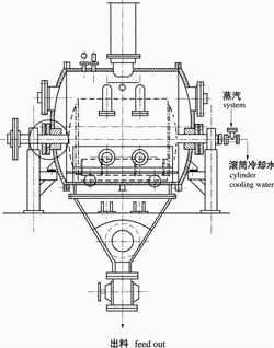 单筒干燥机结构图