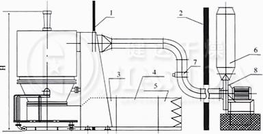 GFG系列高效沸腾干燥机安装示意图