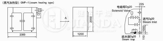 CT-C-I型烘箱尺寸示意图