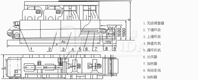 DW系列带式万博官网手机注册结构示意图