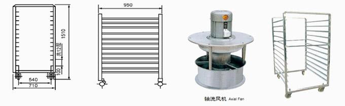 CT-C定型烘车