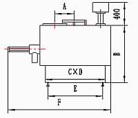 GSL系列高效湿法混合制粒机外形尺寸