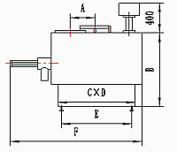 GSL系列高效濕法混合制粒機外形尺寸