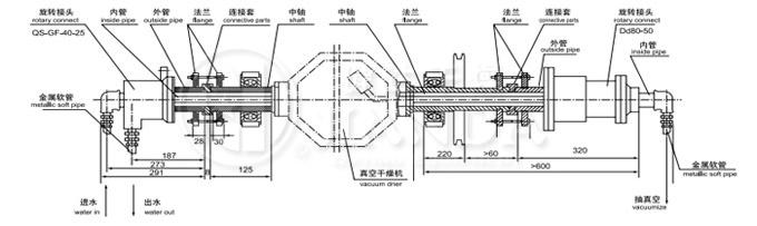 SZG系列双锥回转真空干燥机旋转接头示意图