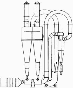 FG系列正负两极气流干燥机结构图